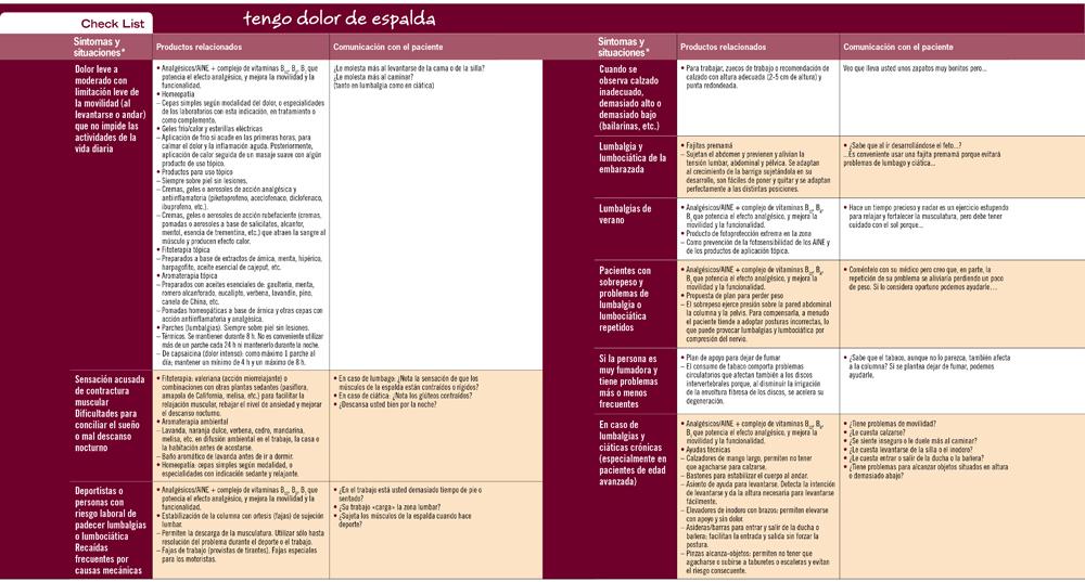 EF468 VENTASCRUZADAS check list