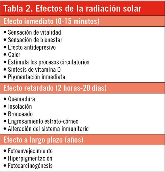 ESPECIAL_ESTACIONAL_TAB_2