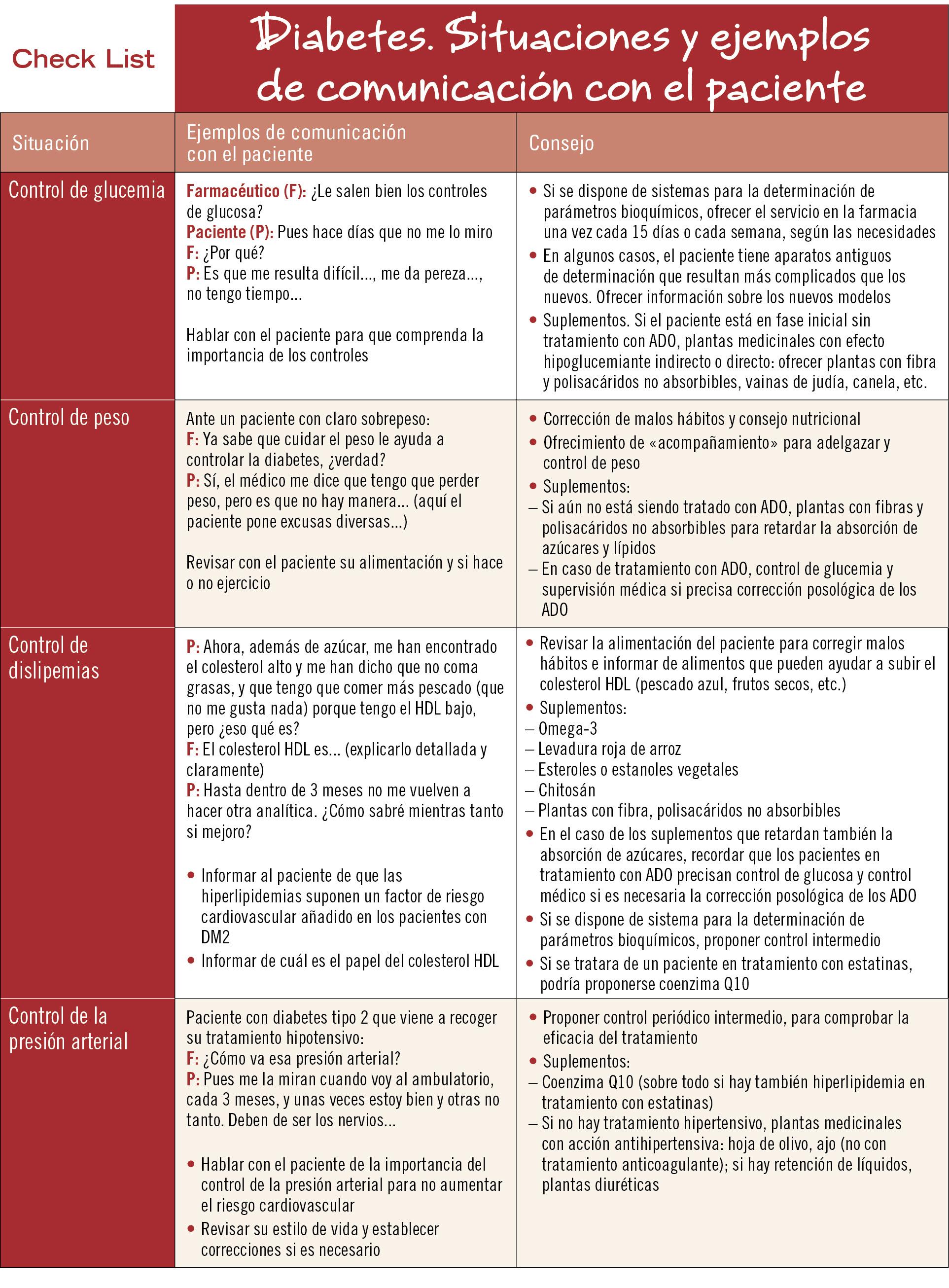 preguntas de entrevista de diabetes tipo 1