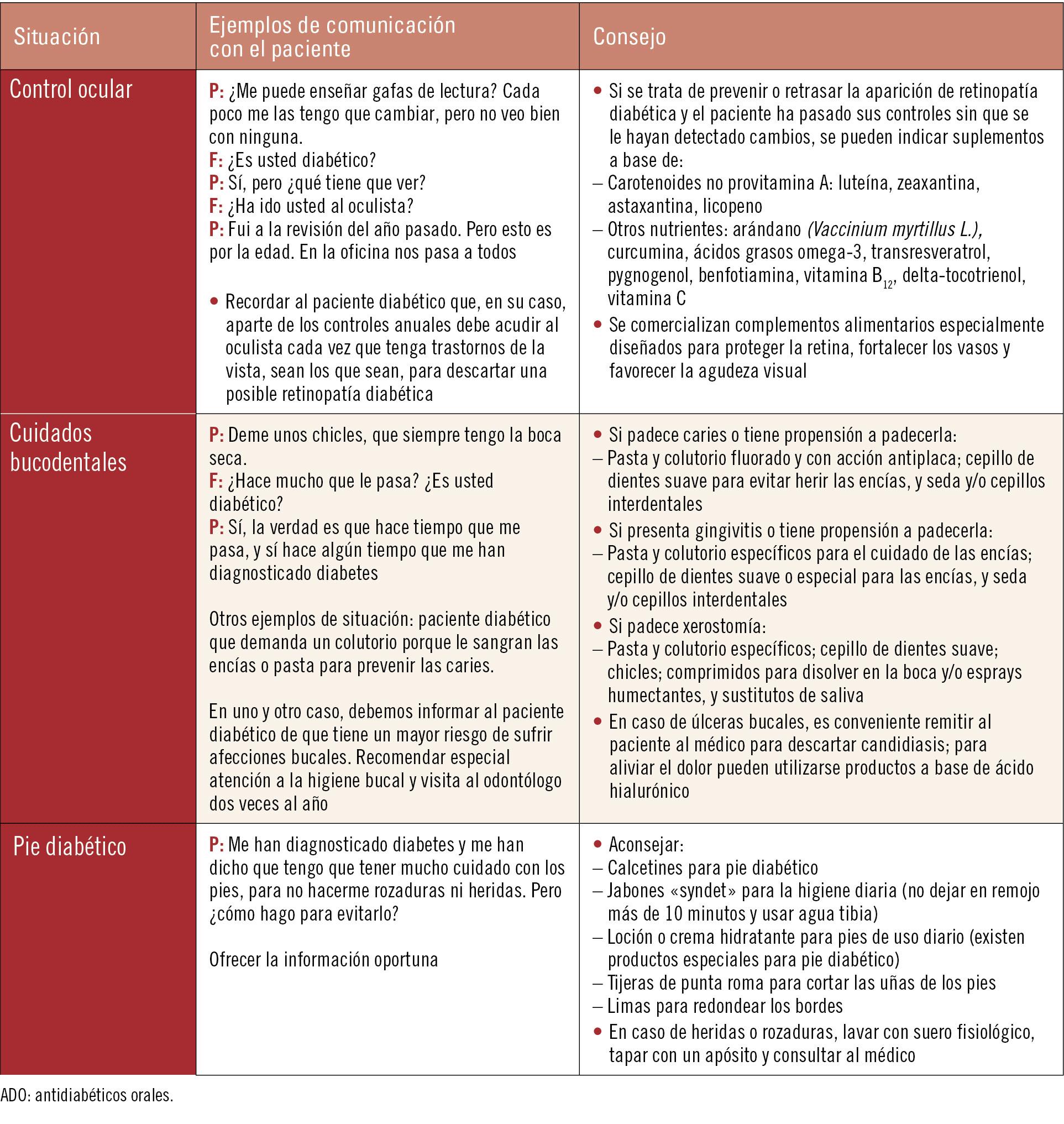 información sobre el tratamiento de la diabetes para pacientes