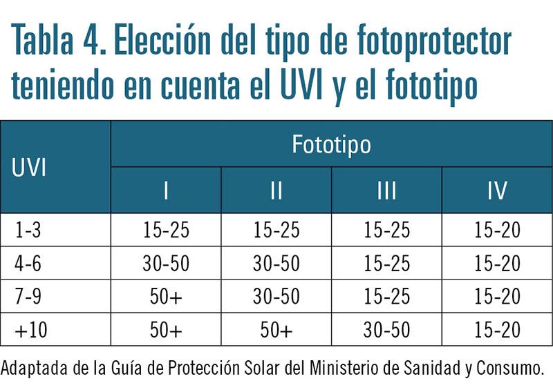 http://elfarmaceutico.es/images/stories/535/ventascruzadas_TAB_4.jpg
