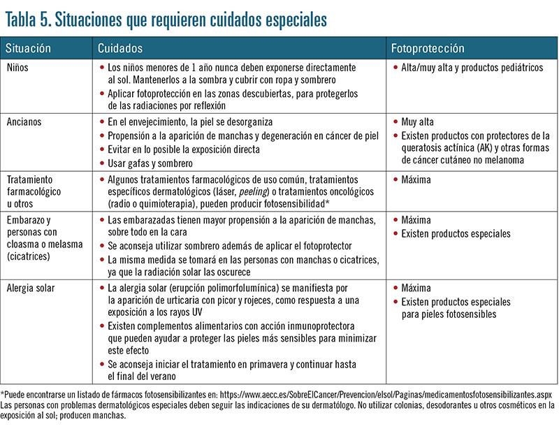http://elfarmaceutico.es/images/stories/535/ventascruzadas_TAB_5.jpg