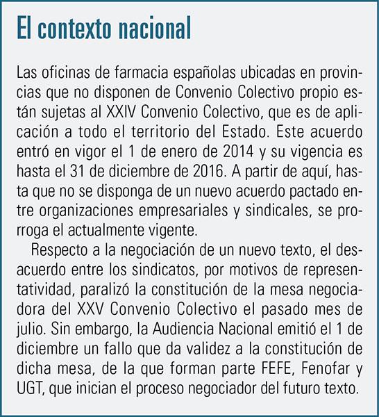 oficinas de farmacia la negociaci n colectiva en catalu a