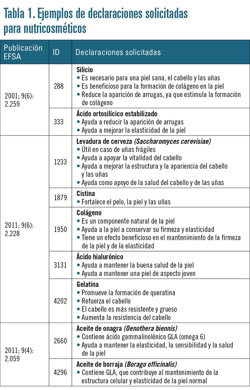 tabla 1 curso