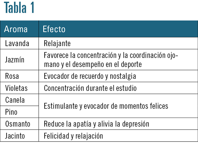 marketing TABLA 1