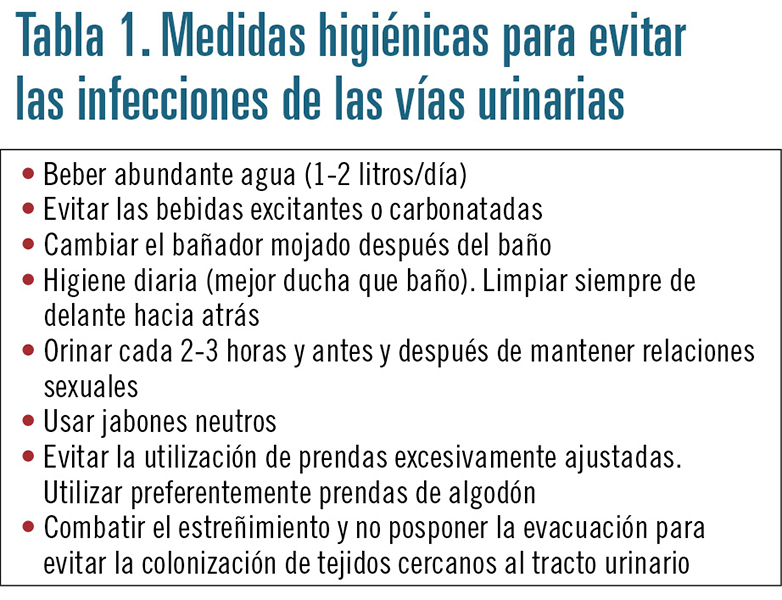 http://elfarmaceutico.es/images/stories/551/EF551_PROFESION_CISTITIS_TAB_1.jpg