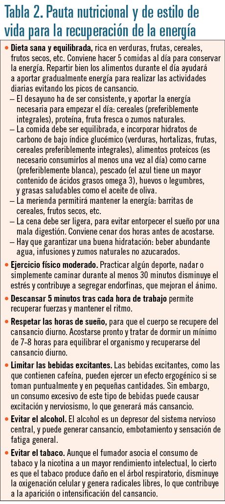 EF552 indicacion farmaceutica tabla 2