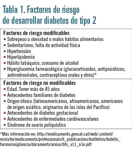 factores de riesgo modificables de la diabetes mellitus
