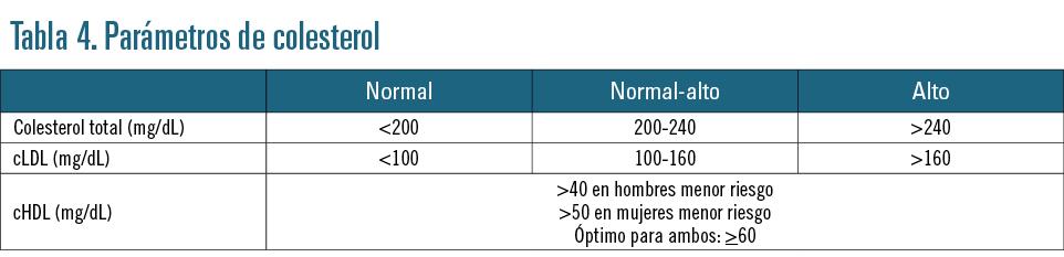 EF553 PREVENCION CUIDADOS TABLA 4