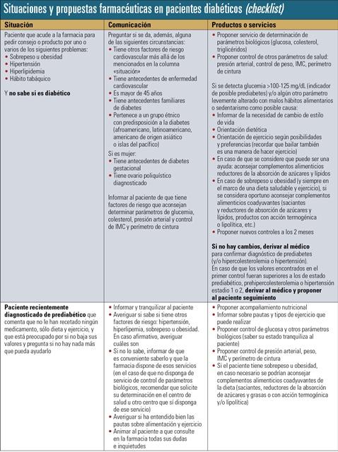 EF555 PREVENCION DIABETES CHECKLIST1