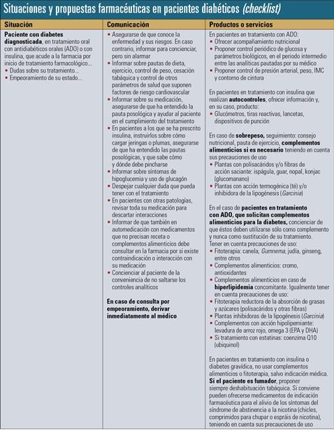 EF555 PREVENCION DIABETES CHECKLIST2