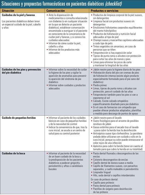 EF555 PREVENCION DIABETES CHECKLIST3