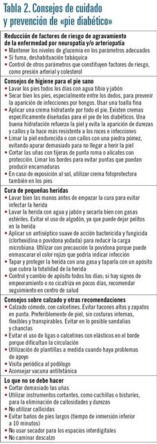 EF555 PREVENCION DIABETES TABLA2
