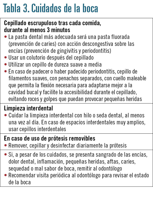 EF555 PREVENCION DIABETES TABLA3