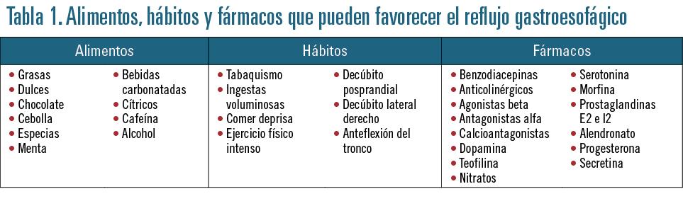 PROBLEMAS DIGESTIVOS TABLA1