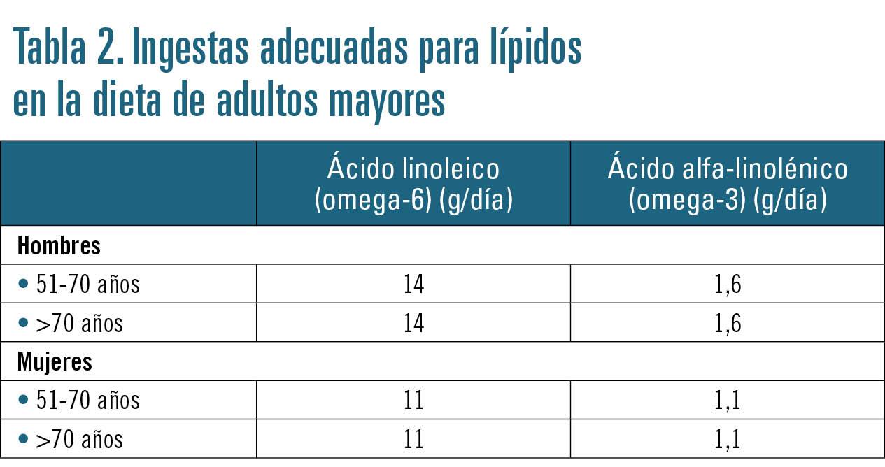 TABLA 2 CURSO