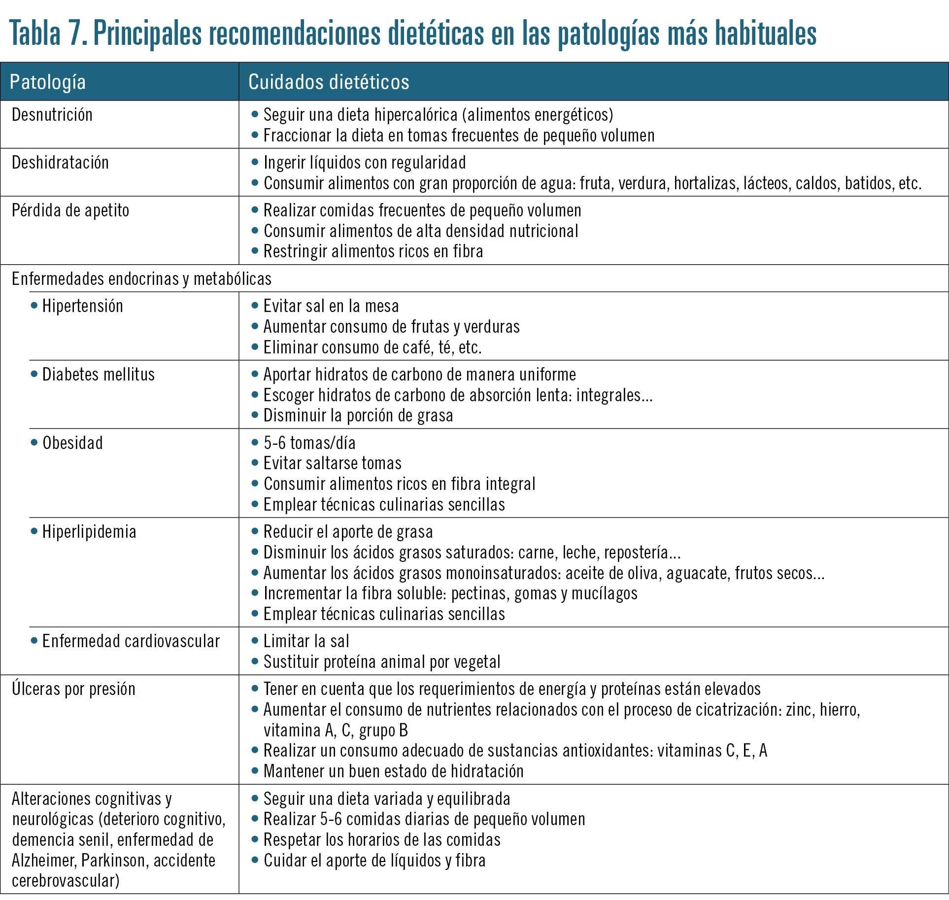 TABLA 7 CURSO