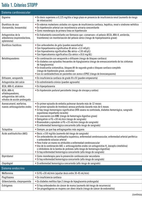 EF560 CURSO TEMA 3 tabla1a