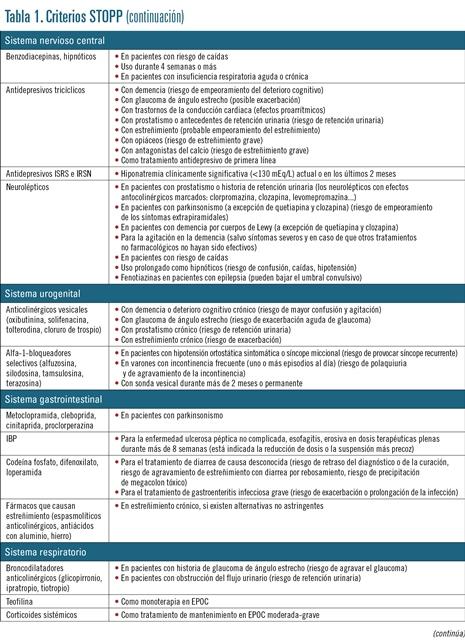 EF560 CURSO TEMA 3 tabla1b