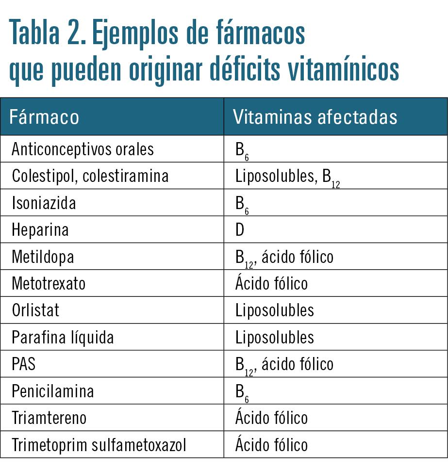 EF560 PROFESION COMPLEMENTOS tabla2
