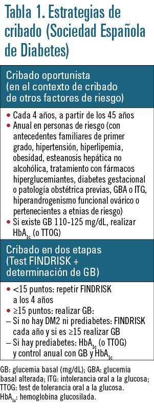 curso de revisión de diabetes y enfermedades cardiovasculares