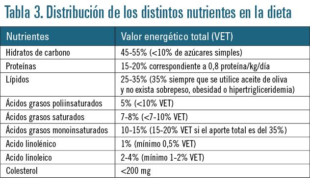 frecuencia de pruebas de diabetes tipo 2