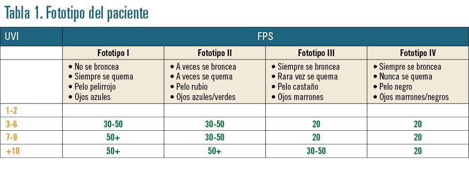 EF562 PROFESION SOLARES tbl1