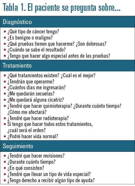 EF563 ONCOLOGIA FARMACEUTICOS tabla1
