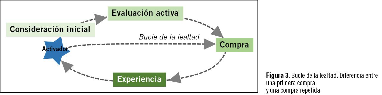 EF564 COMPORTAMIENTO CONSUMIDOR fig3