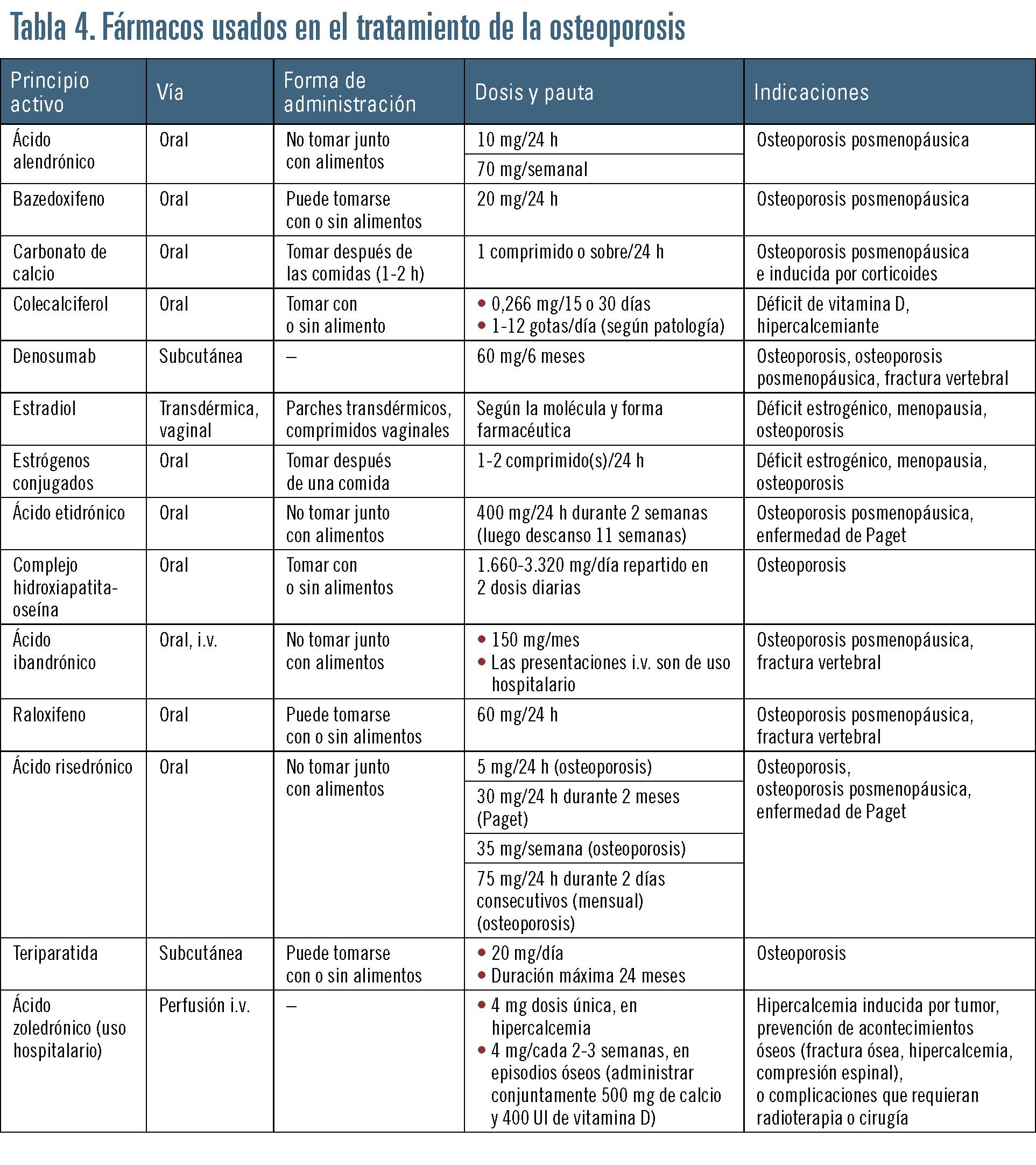 40 EF568 CURSO TEMA 10 tabla 4