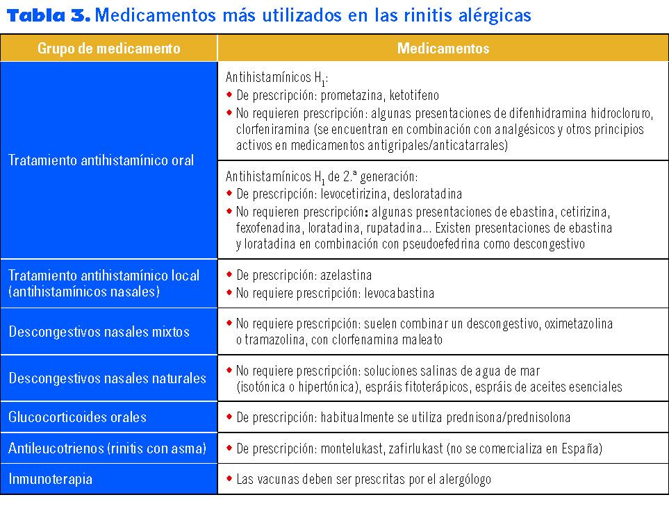 17 EF571 PROTOCOLOS tabla 3