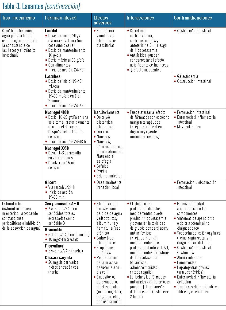 39 EF571 CURSO TEMA 13 tabla 3 continuacion