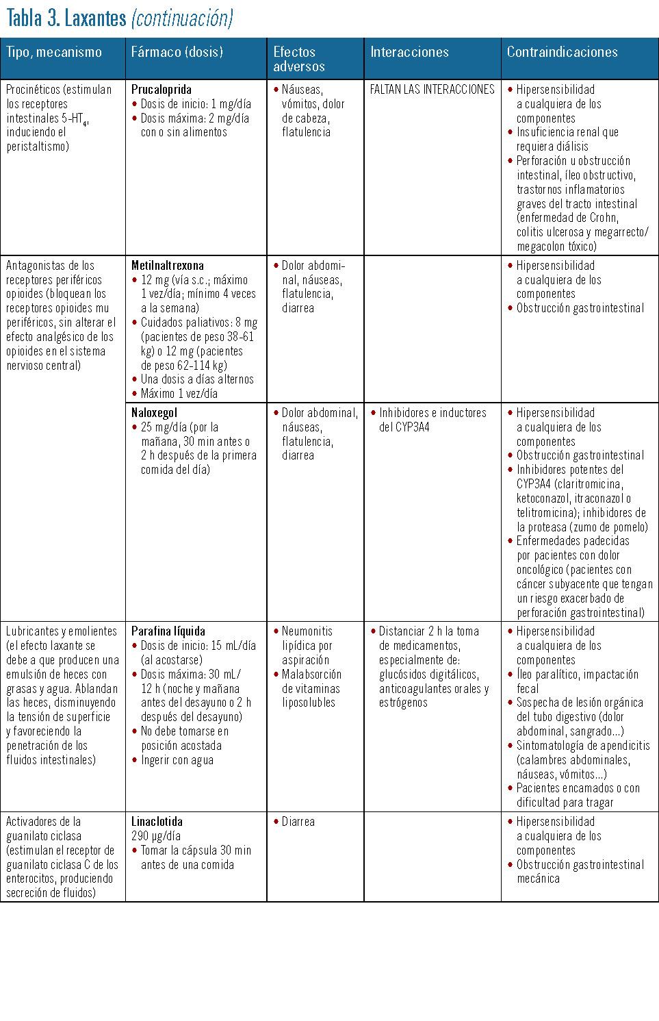 39 EF571 CURSO TEMA 13 tabla 3 continuacion 2