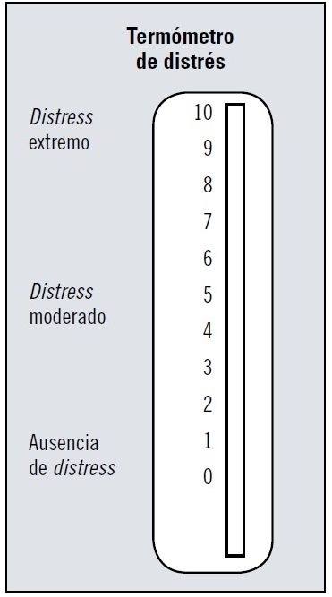 oncologia figura 1