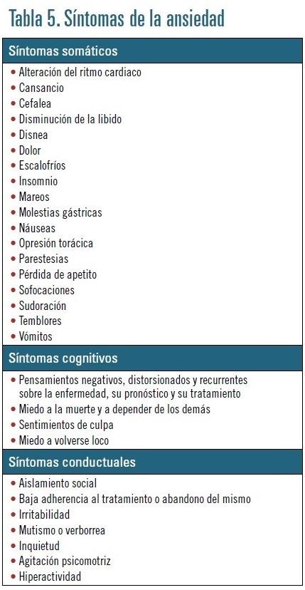 oncologia tabla 5