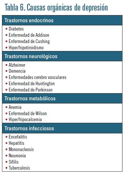 oncologia tabla 6