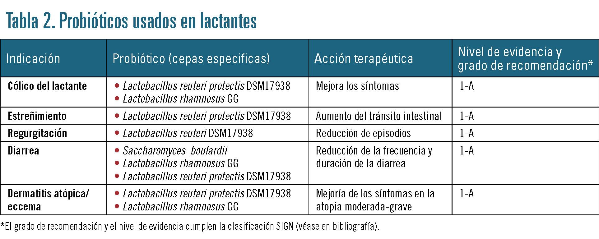 26 EF573 PROFESION ATENCION CUIDADOS tabla 2