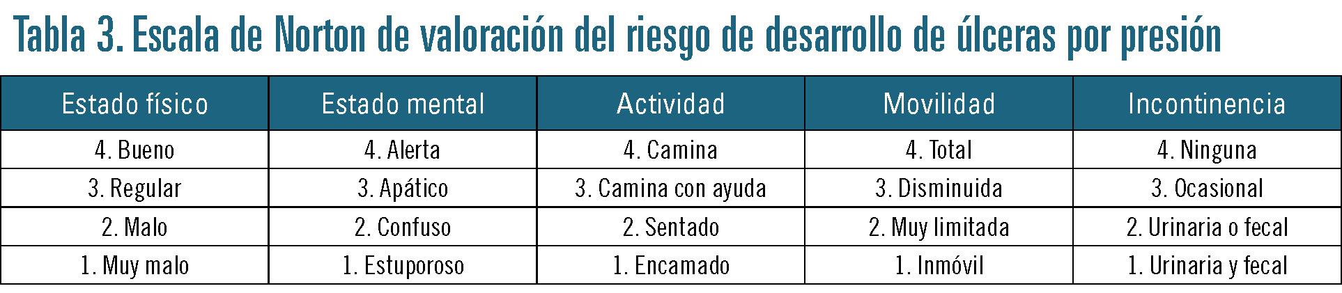 34 EF573 CURSO TEMA 15 tabla 3