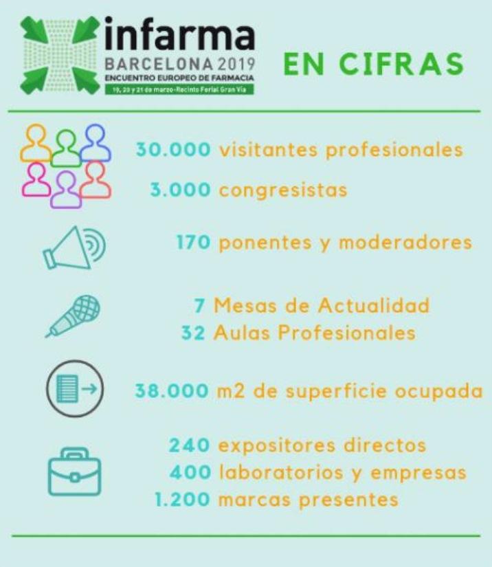 Infarma cifras