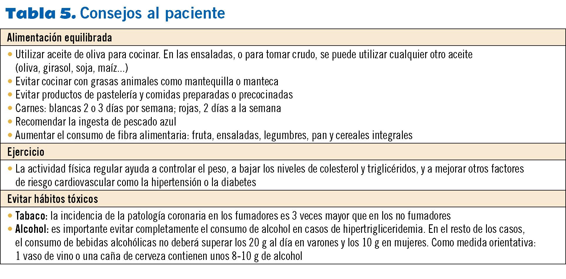 23 EF575 PROTOCOLOS hiperlipidemias tabla 5