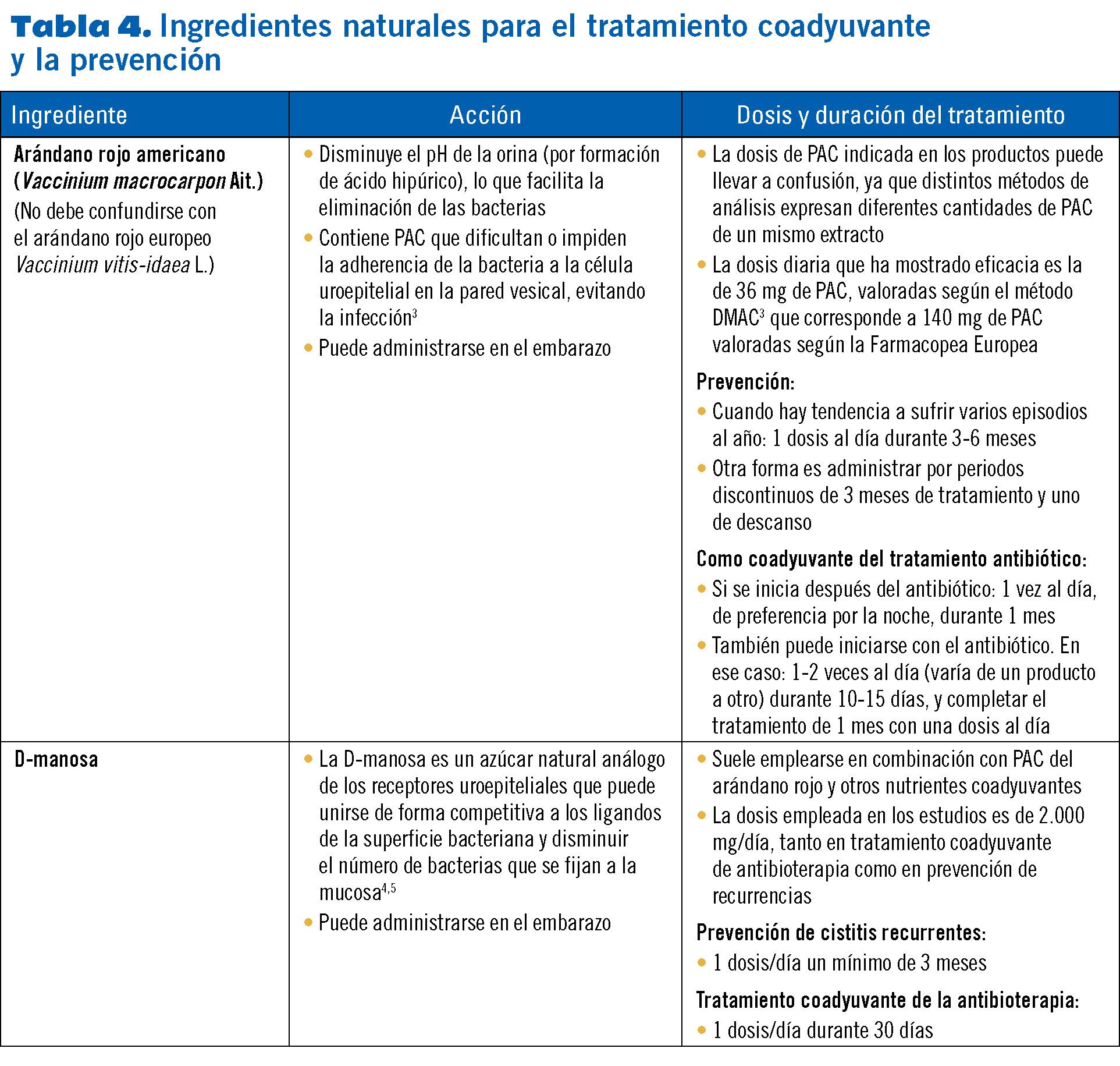 21 EF576 PROTOCOLOS tabla 41