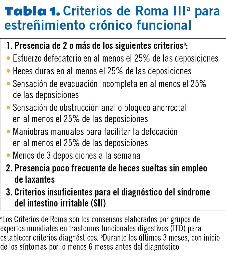 22 EF577 PROTOCOLOS estrenimiento tabla 1