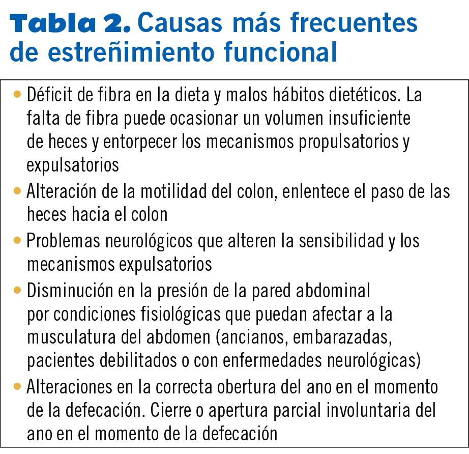 22 EF577 PROTOCOLOS estrenimiento tabla 2