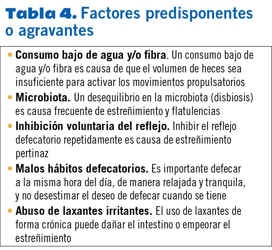 22 EF577 PROTOCOLOS estrenimiento tabla 4