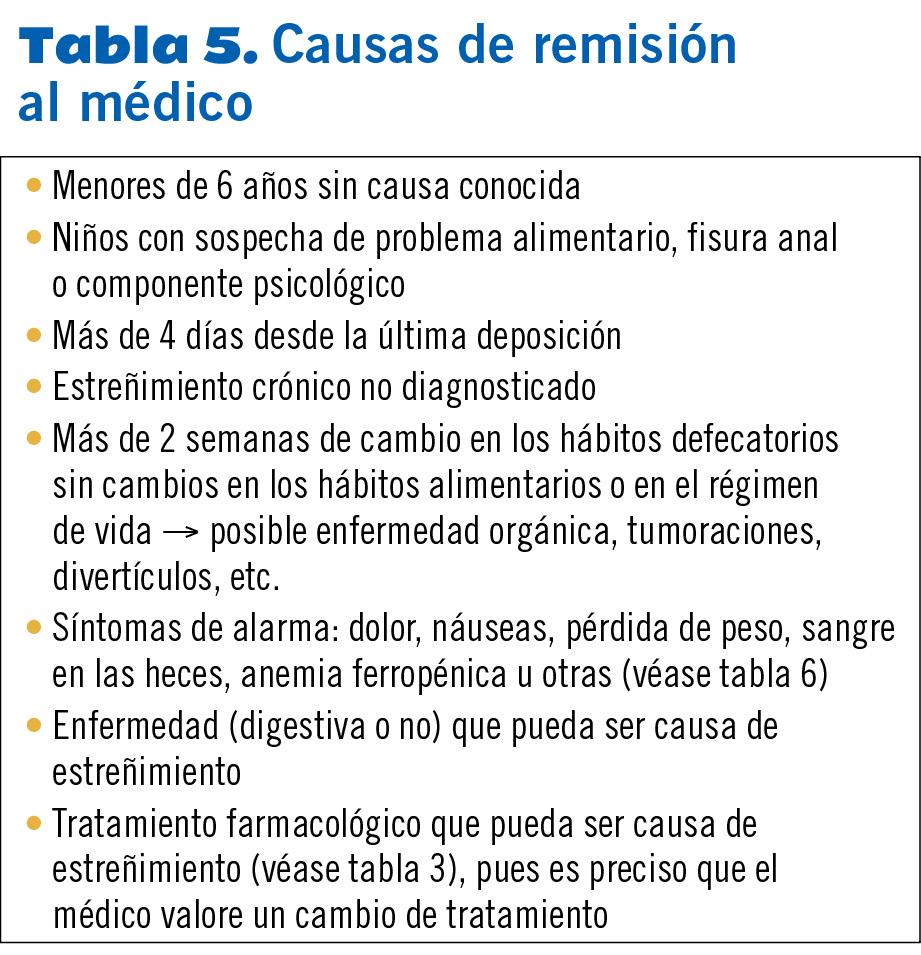 22 EF577 PROTOCOLOS estrenimiento tabla 5
