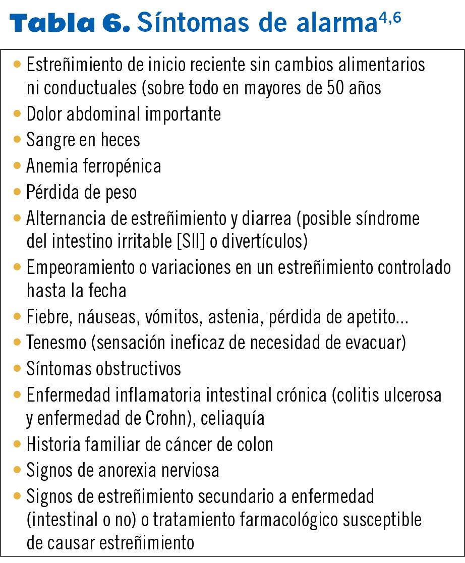 22 EF577 PROTOCOLOS estrenimiento tabla 6