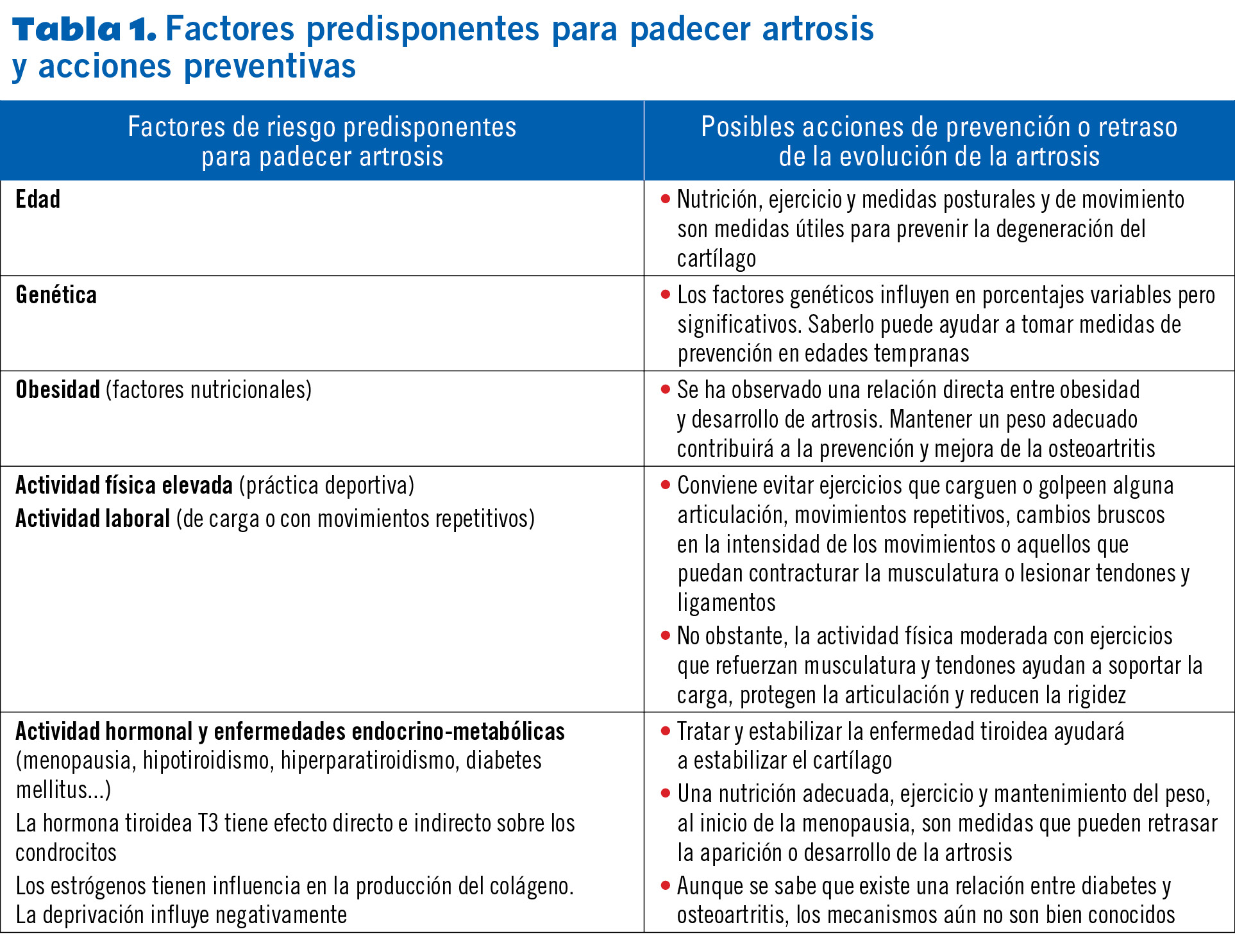 30 EF578 PROTOCOLOS problems articulares tabla 1