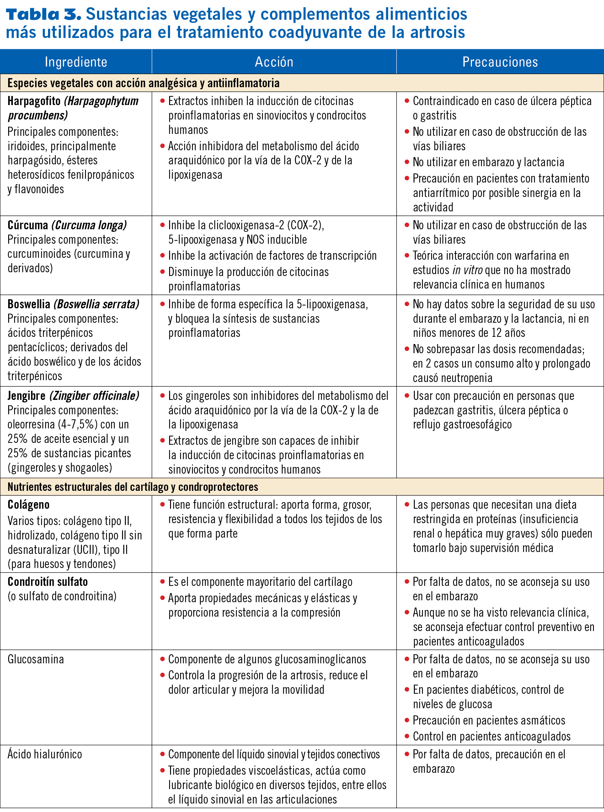 30 EF578 PROTOCOLOS problems articulares tabla 3
