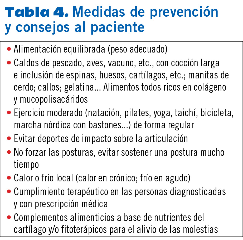 30 EF578 PROTOCOLOS problems articulares tabla 4