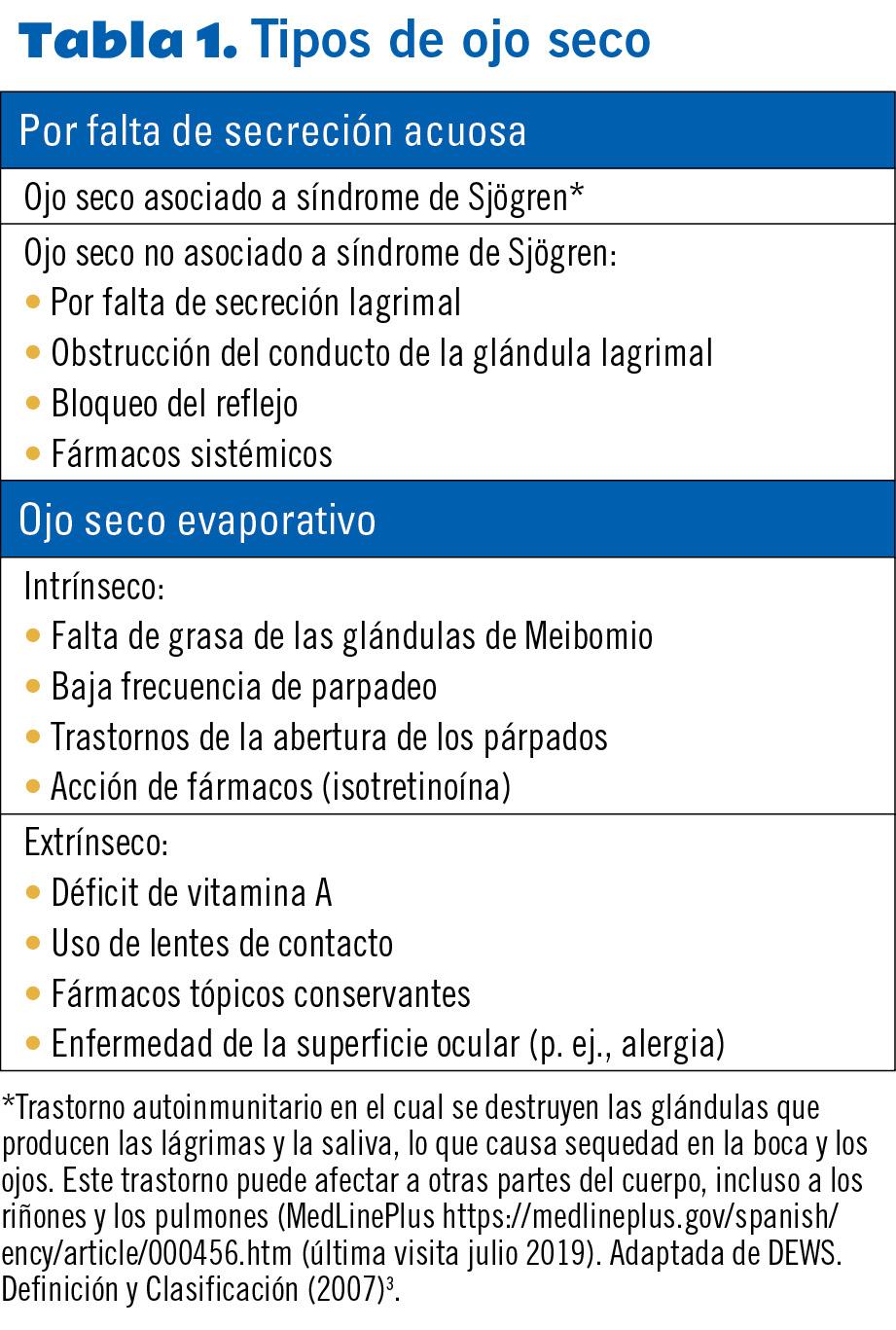 12 EF579 PROTOCOLOS tabla 1